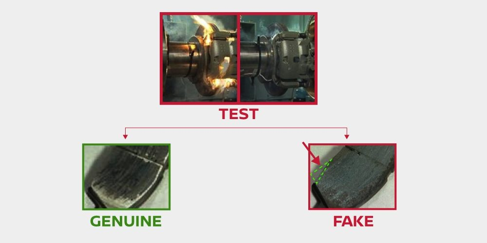 BRAKE PADS - DISABILITY TEST