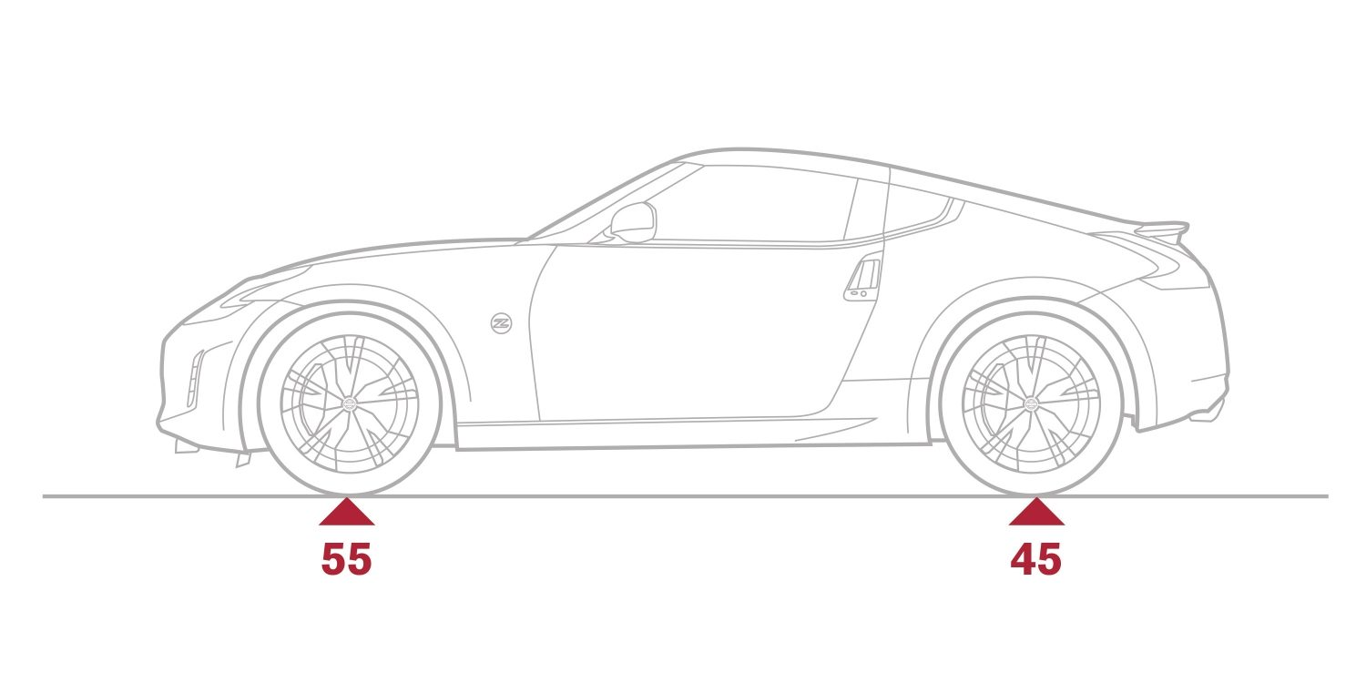 Nissan 370Z dynamic balance illustration