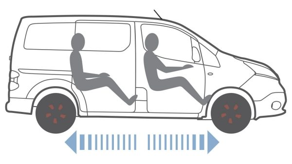Nissan e-NV200 - EBD illustration