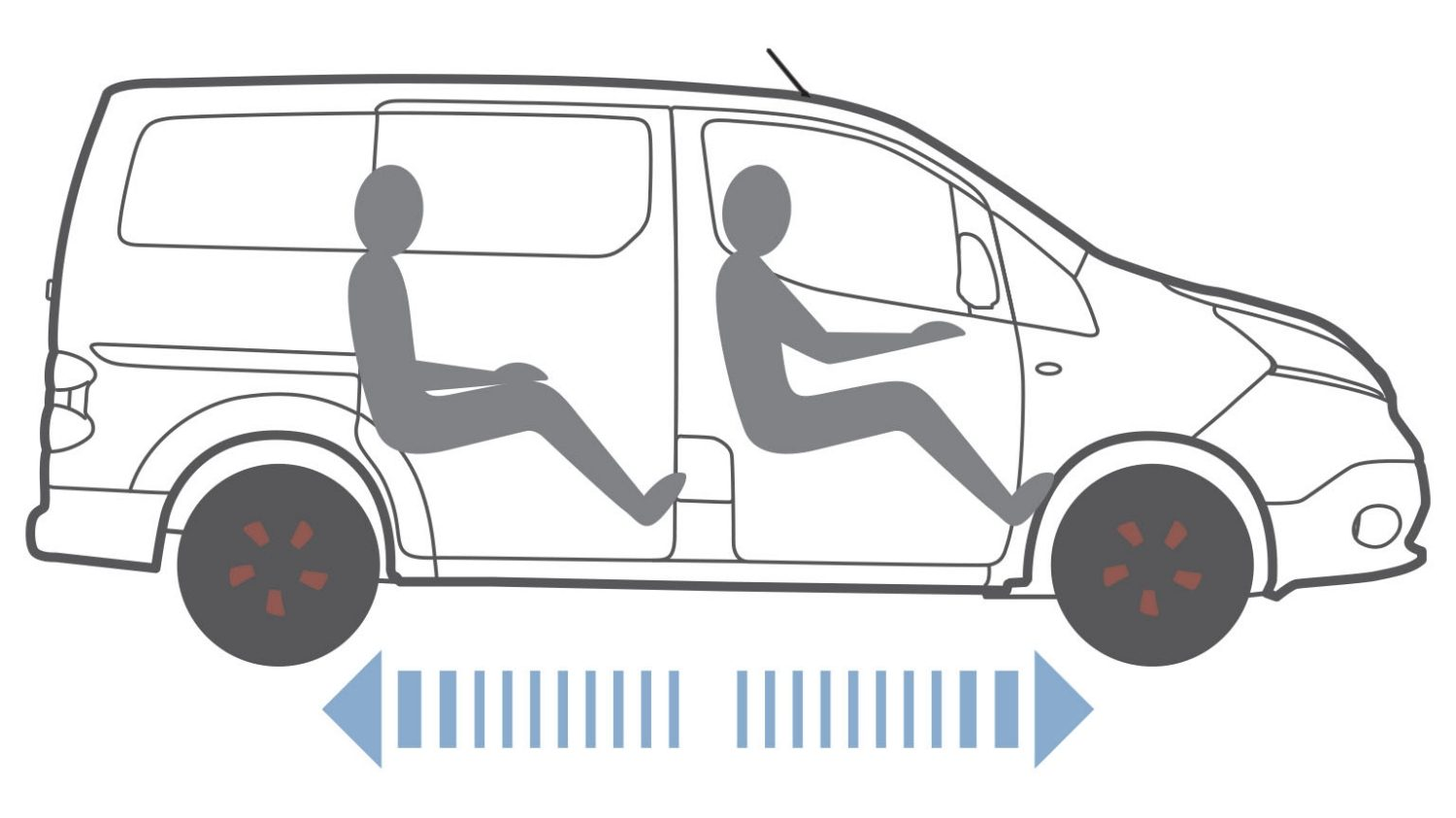 Van | Nissan e-NV200 | Anti-lock braking system