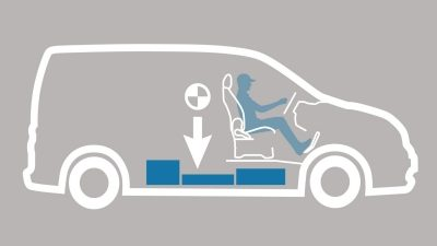 Nissan e-NV200 - Illustration of battery location
