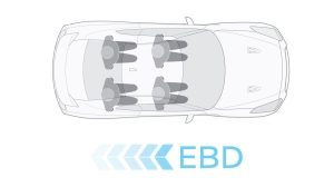 Nissan GT-R Electronic Brake force Distribution (EBD) illustration