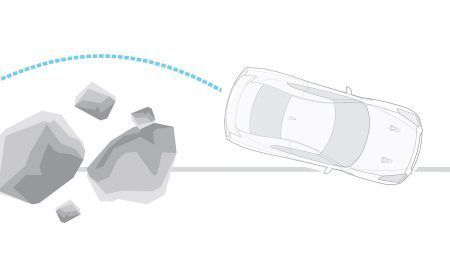 Nissan GT-R Anti-Lock Braking System (ABS) illustration