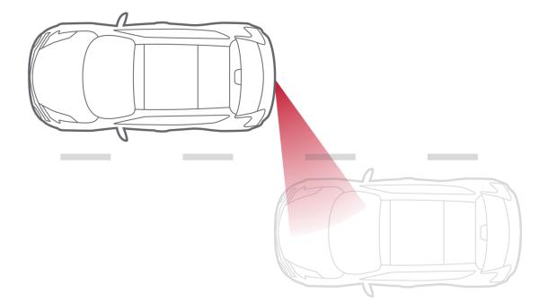 Nissan JUKE— безопасность— система контроля рядности движения