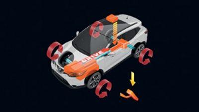 Crossover-Modelle & SUV – 4x4-Allradantrieb    NISSAN