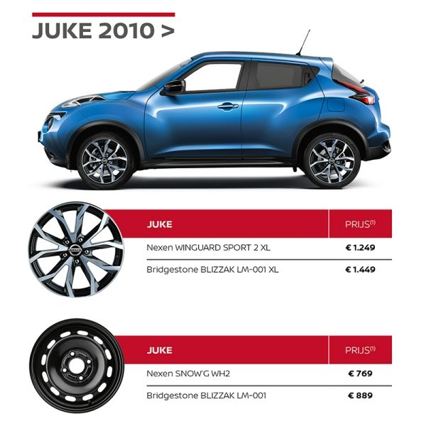 Nissan winterbandenactie JUKE