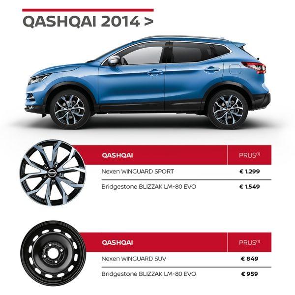 Nissan winterbandenactie QASHQAI