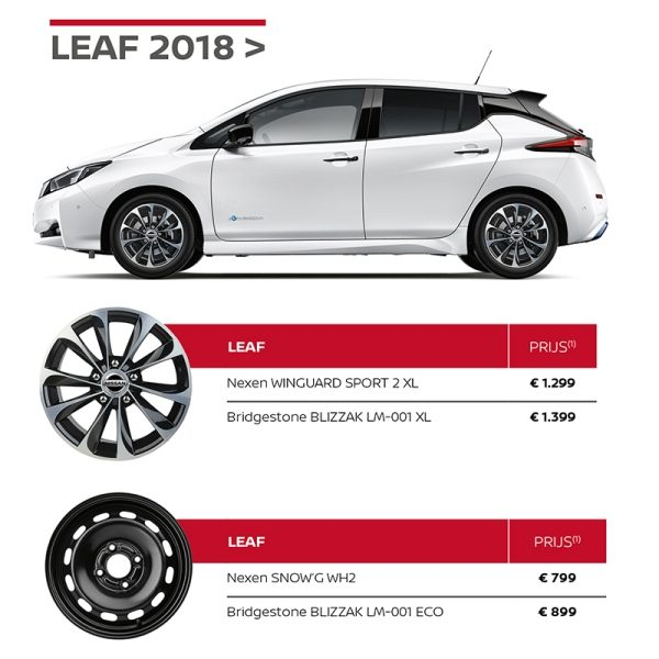 Nissan Winterbandenactie LEAF