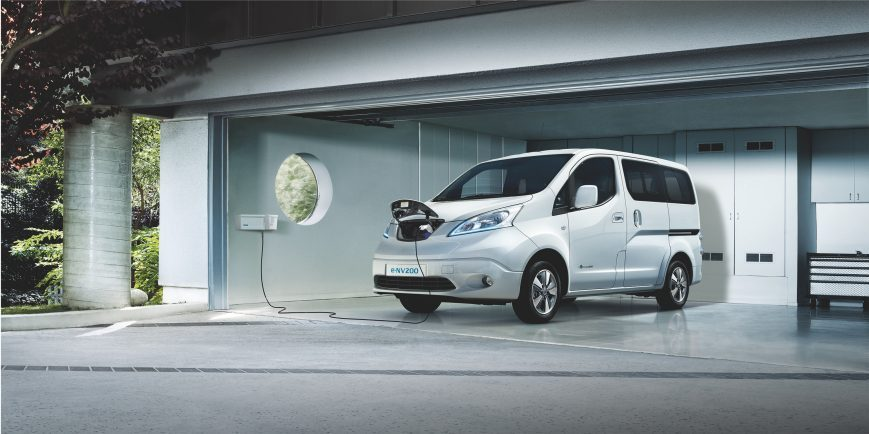 Oplaadpunten Elektrische Auto Elektrische Voordelen Experience