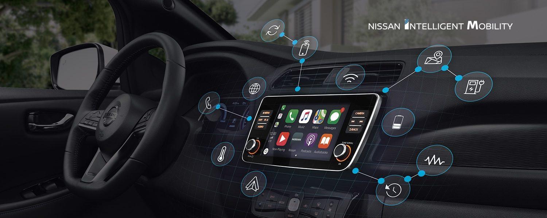 NissanConnect Services Innenansicht eines NISSAN mit umherschwebenden Symbolen, welche die Services zeigen