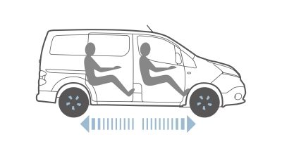 Nissan e-NV200 EVALIA ABS en EBD pictogram