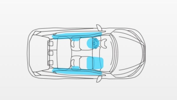Ny Nissan JUKE illustration af seks airbags