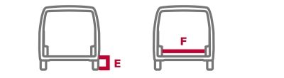 Nissan NV250 icons for cargo floor height and length between wheelarches