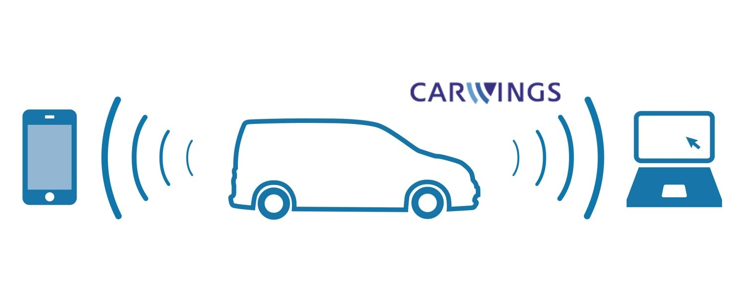 Van | Nissan e-NV200 | CARWINGs system