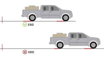 Nissan Navara illustration of the brake distribution