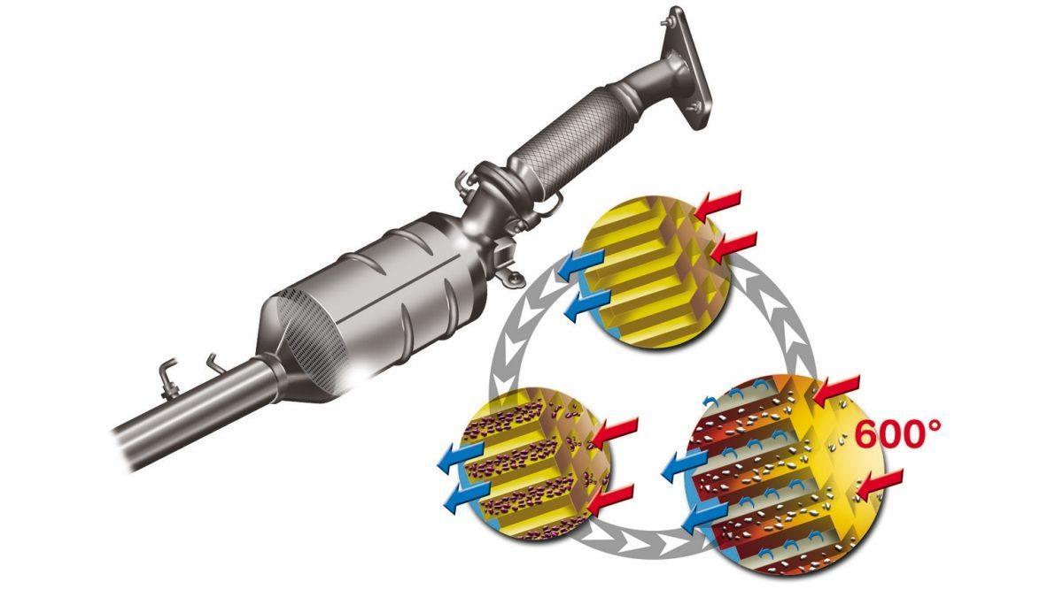 NISSAN NT400 – fortschrittliche Dieseltechnologie