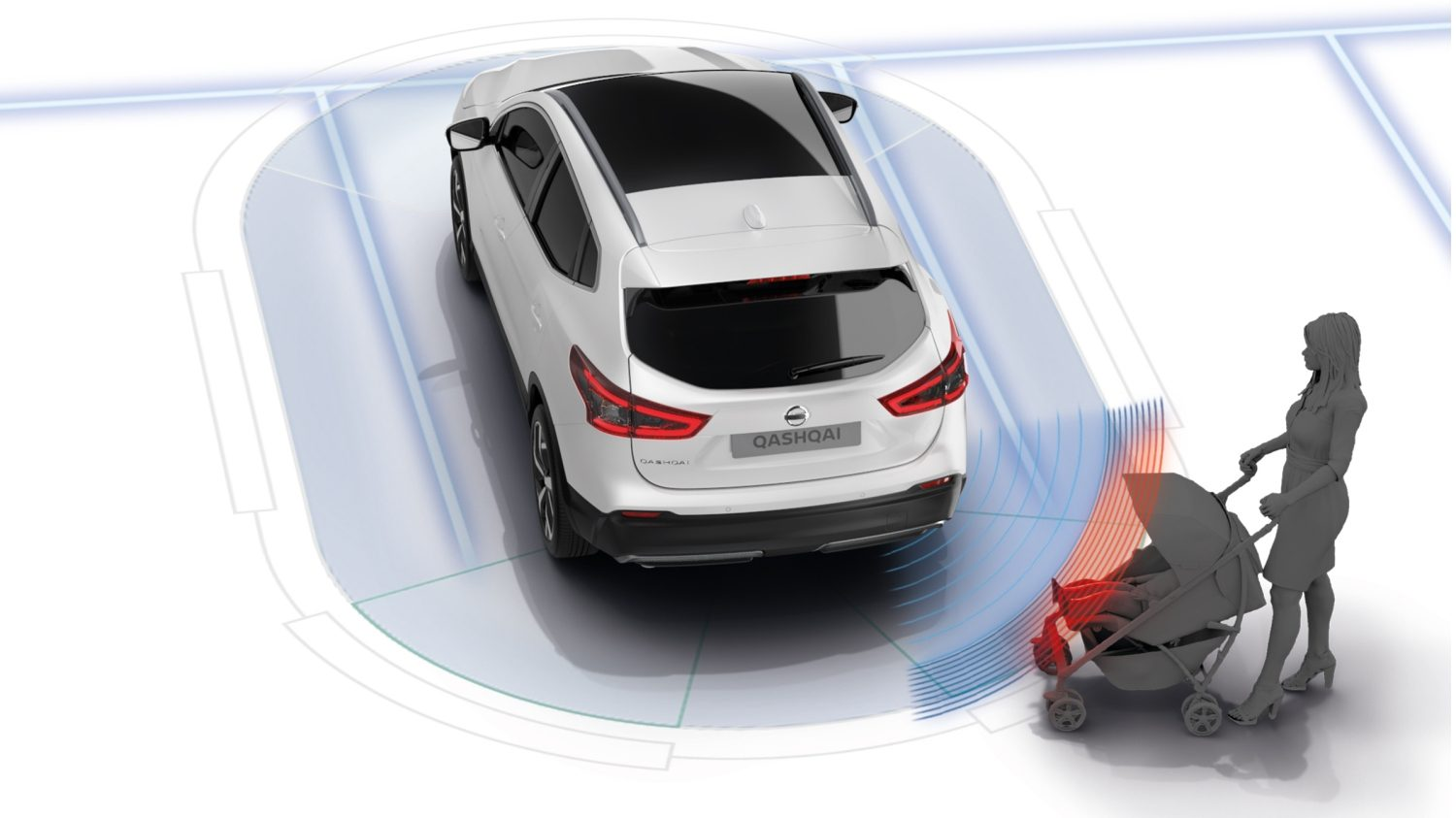 Nissan QASHQAI illustratie Moving Object Detection