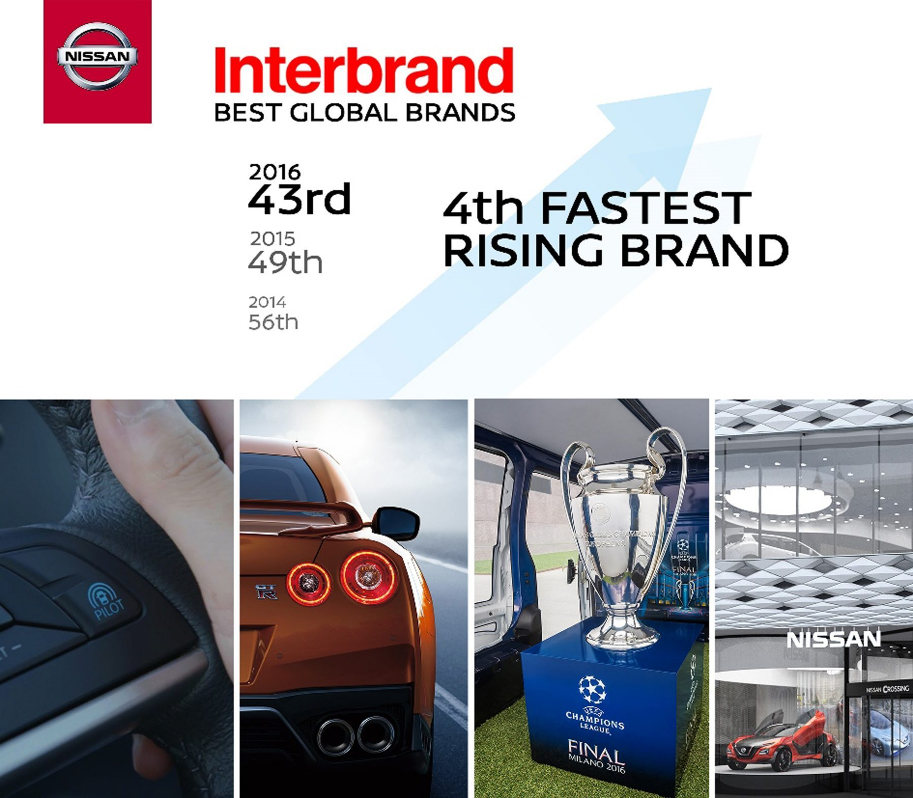 Nissan Once Again Recognized as One of the World's Top Brands