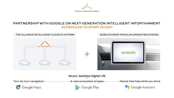 RENAULT-NISSAN-MITSUBISHI AND GOOGLE JOIN FORCES ON NEXT-GENERATION INFOTAINMENT