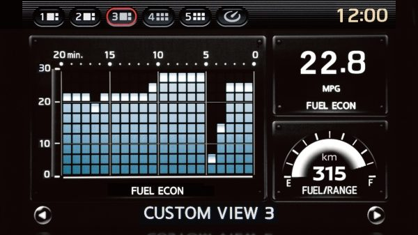 Nissan GT-R Multifunction Displays Historical Fuel Economy and Range.